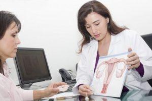 Лечение дисфункции яичников в Израиле